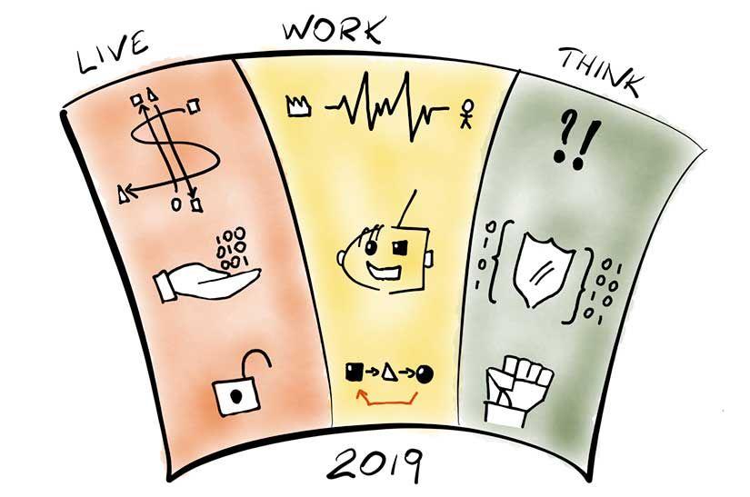 Live Work Think 2019 sketch