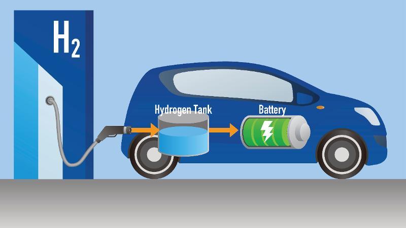 Hydrogen cars to extend Queensland's renewable energy lead